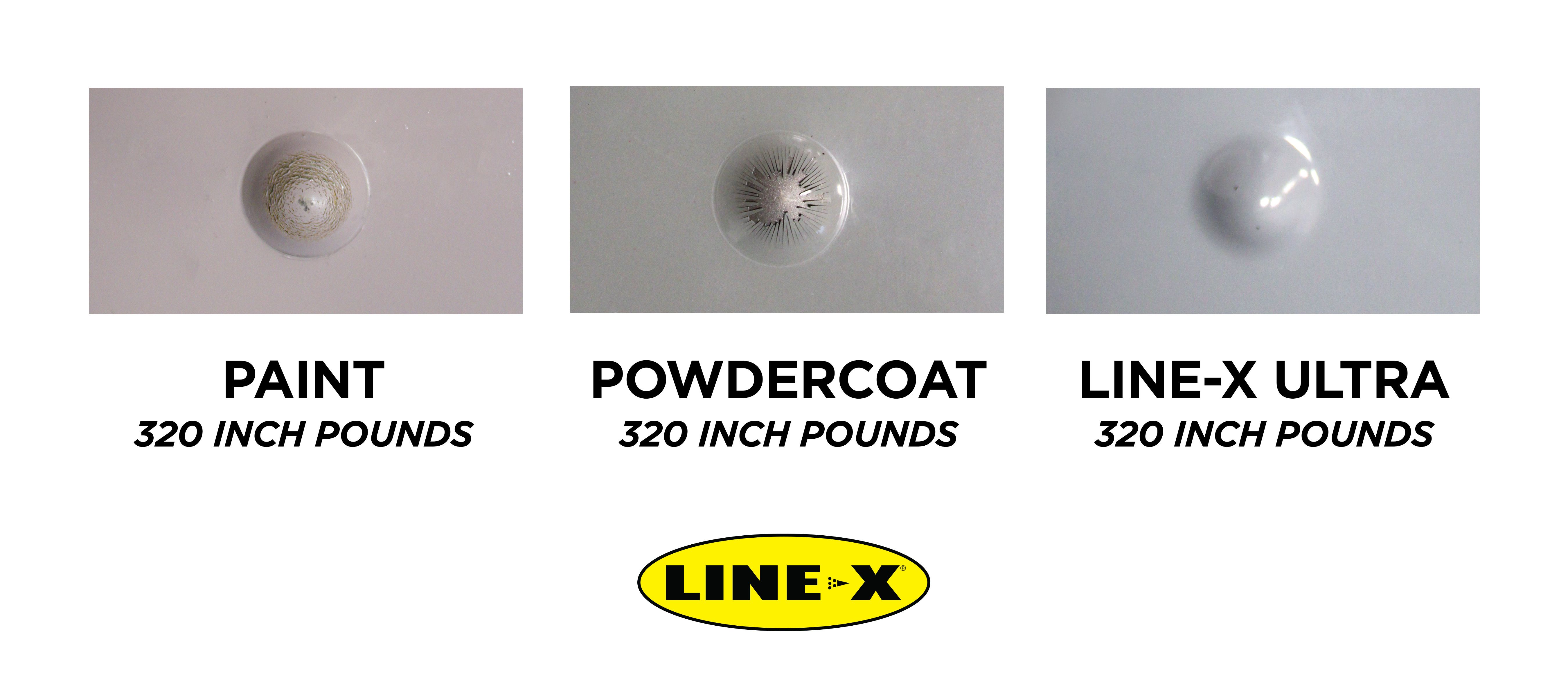 What S The Difference Between Paint Powdercoat And Line X Ultra A Lot