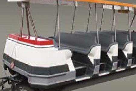 Amusement Park Tram Case Study